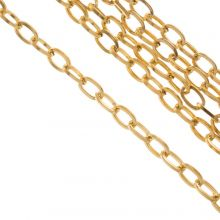 Stainless Steel Jasseron (7 x 4 x 0.8 mm) Goud (10 Meter)